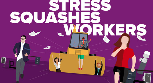 Stress at Work in the UK