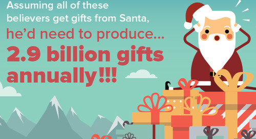 How Santa Pulls Off the Biggest Project of the Year