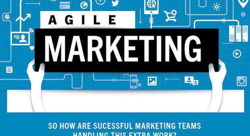 Agile Marketing: So How Are Successful Marketing Teams Handling This Extra Work?