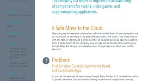 Google Apps - High Tech