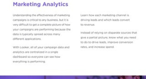 Looker for Marketing Analytics