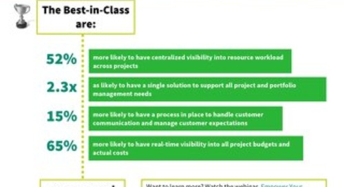 Aberdeen Report: Centralize Data for Professional Services Success
