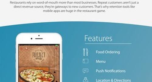 Restaurants Industry Example