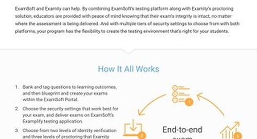 ExamSoft + Examity