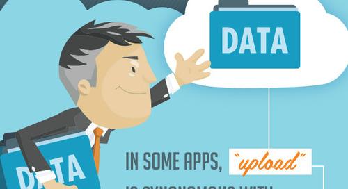 Cloud Security Infographics