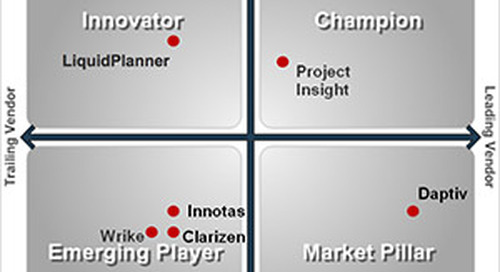 AtTask Recognized as a Champion in Info-tech Project and Portfolio Management Quadrant